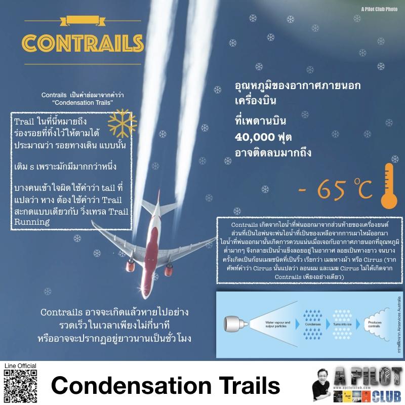 Contrails-800x800