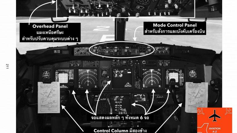 Aviation A-Z บทนำ